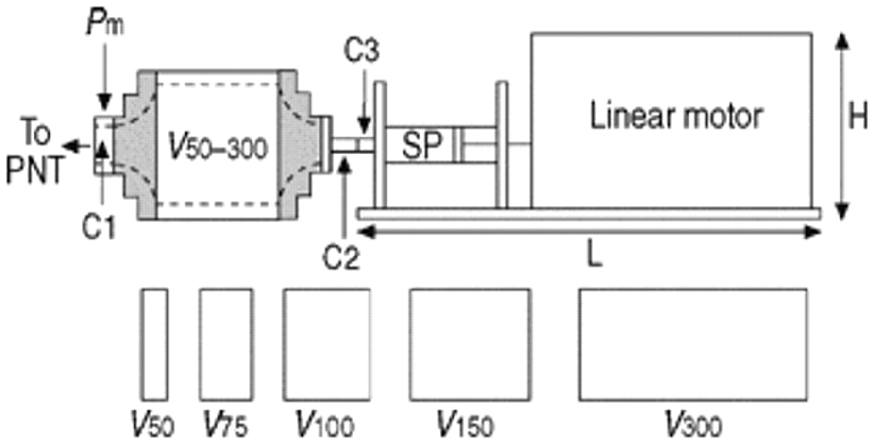 the infant lung function model  a mechanical analogue to