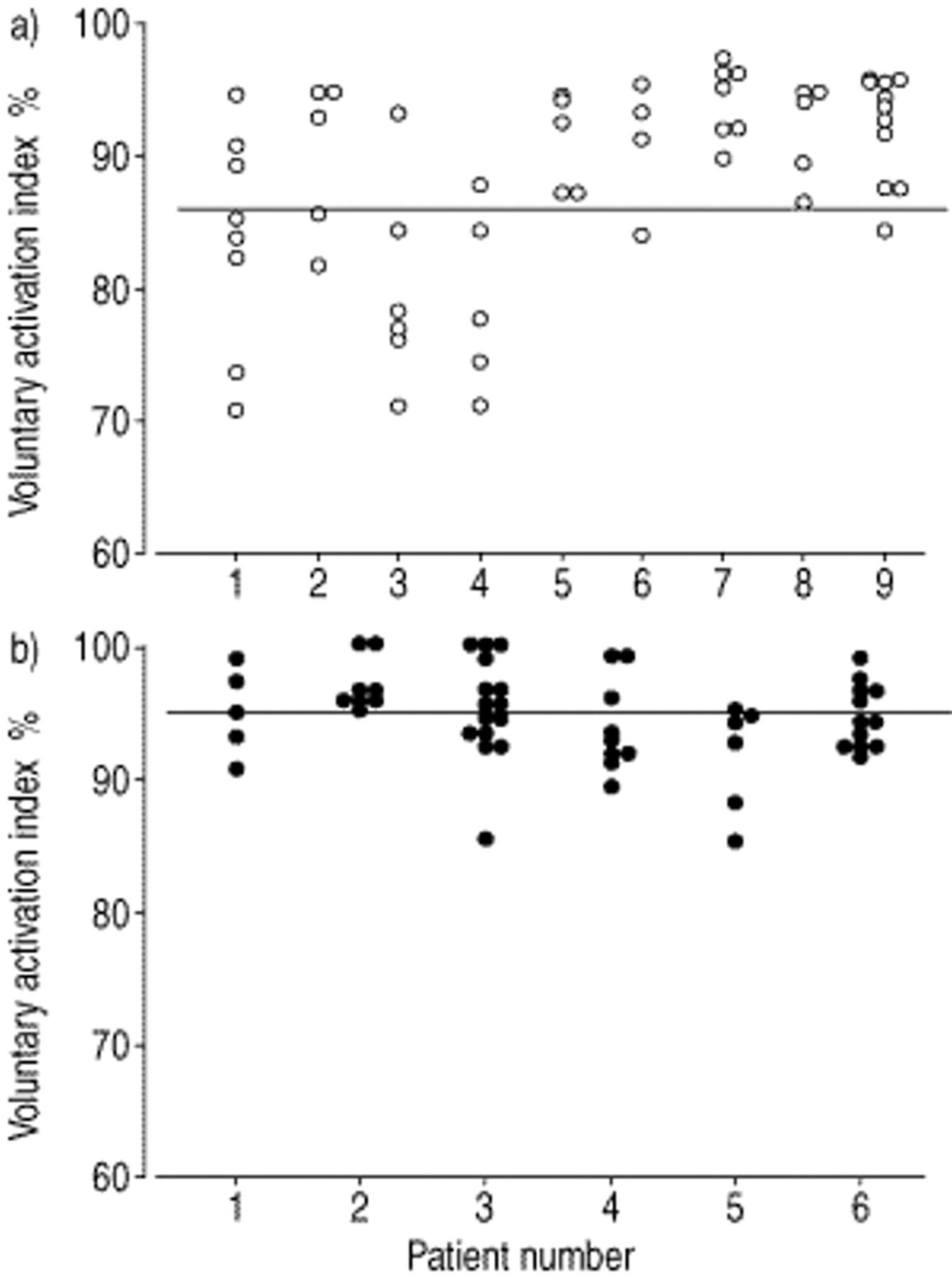 patient activation index