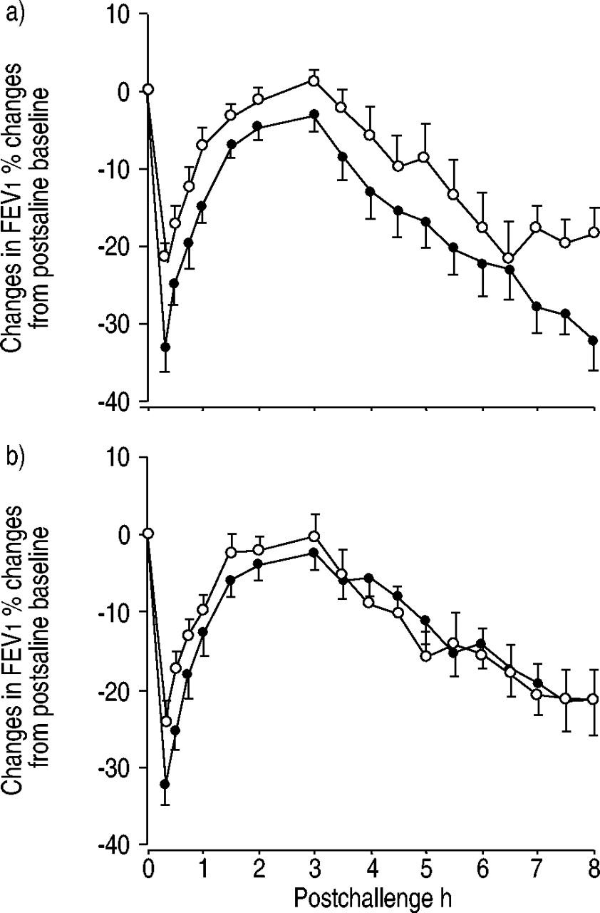 Mycobacterium vaccae study