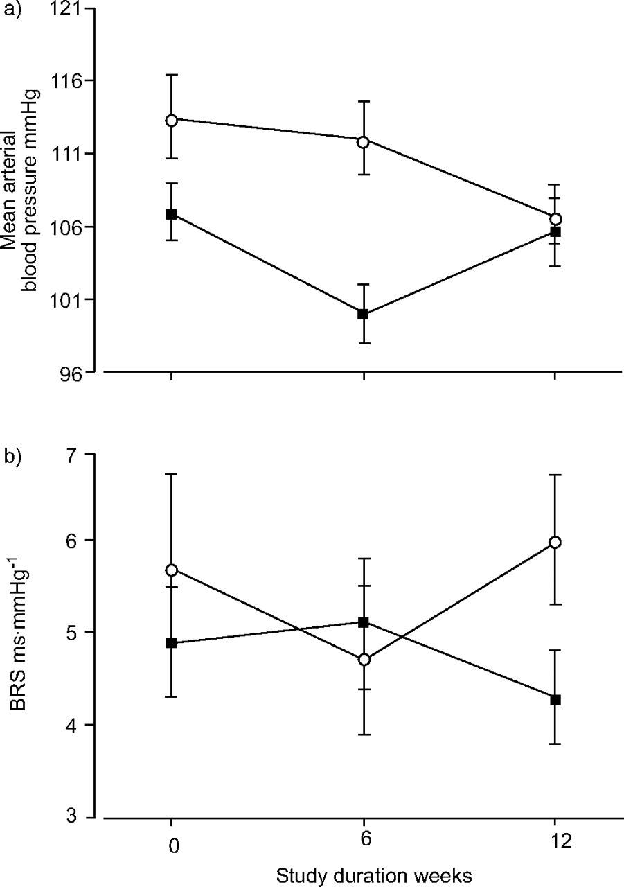 explore the relationships presented between males The love hormone, oxytocin affects men and women differently in social contexts- in men it improves the ability to identify competitive relationships whereas in women it facilitates the ability to identify kinship these findings are in agreement with previous studies on the social.