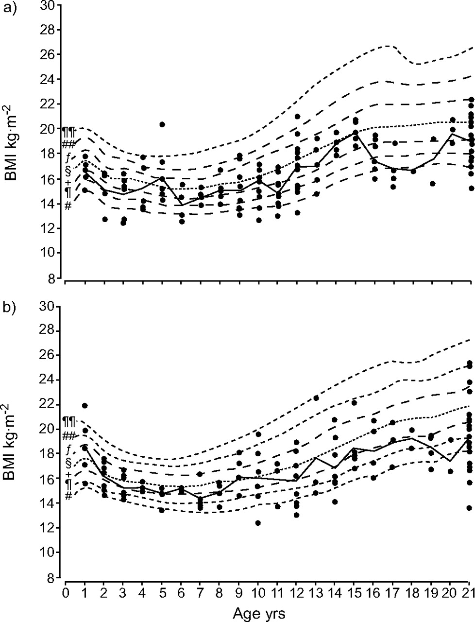 plasma fatty acids and lipid hydroperoxides increase after antibiotic therapy in cystic fibrosis