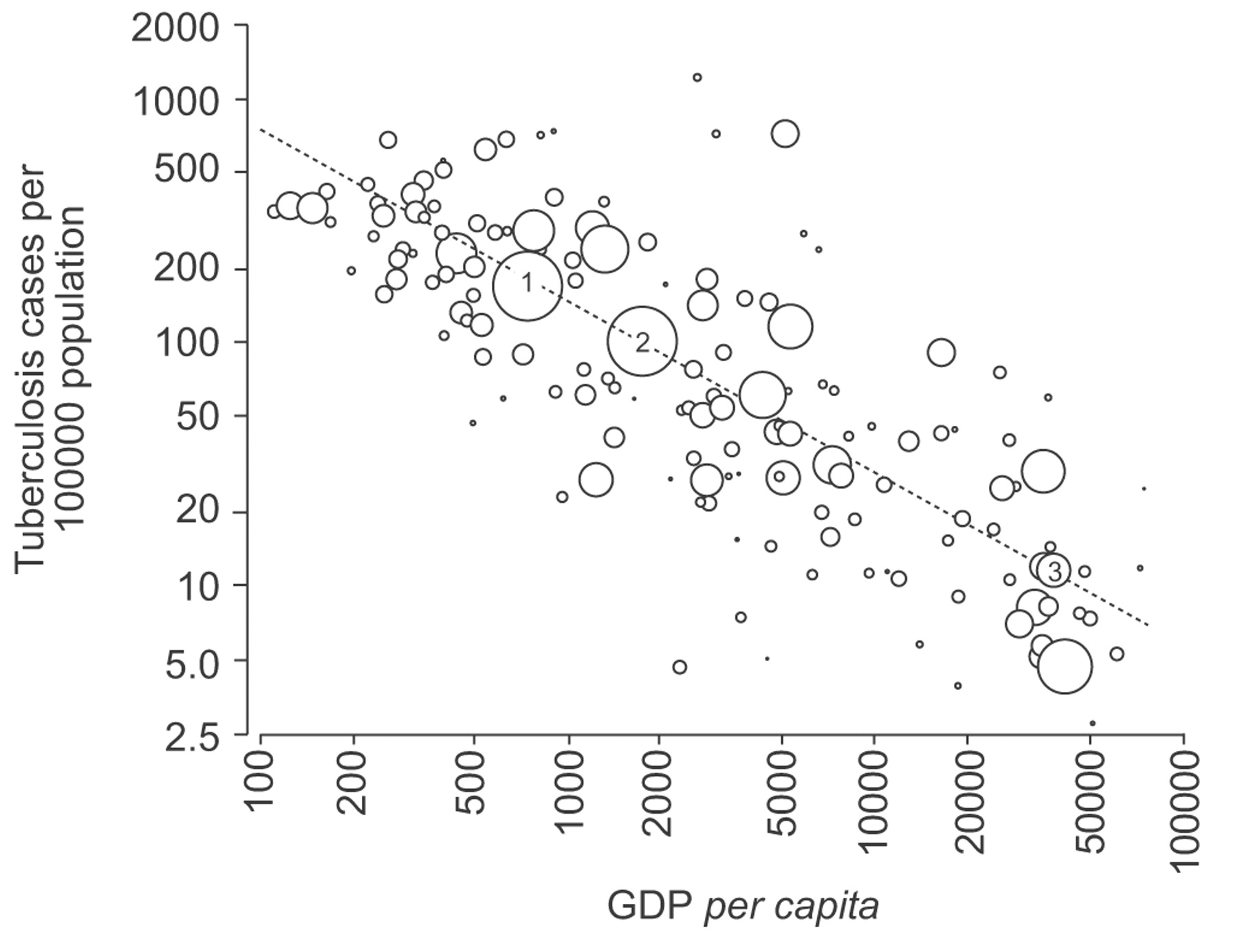 """an analysis of gdp per capita A """"how-to"""" guide: finding and interpreting gdp  changes in real gdp per capita over time  gdp data is produced by the bureau of economic analysis,."""