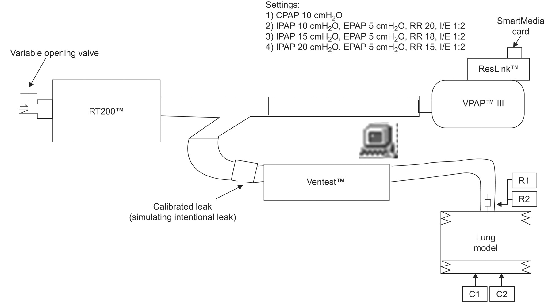 Evaluating Noninvasive Ventilation Using A Monitoring System Coupled Figure 4 The Circuit Of Fig 3 But With R1 Replaced By Short Download