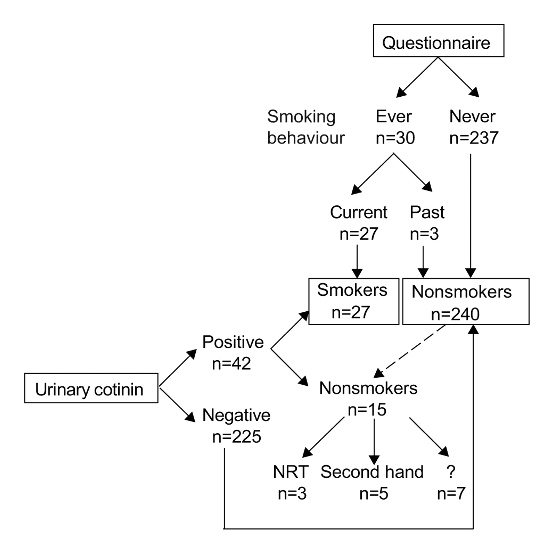 Smoking resumption after lung transplantation a sobering truth download figure ccuart Images