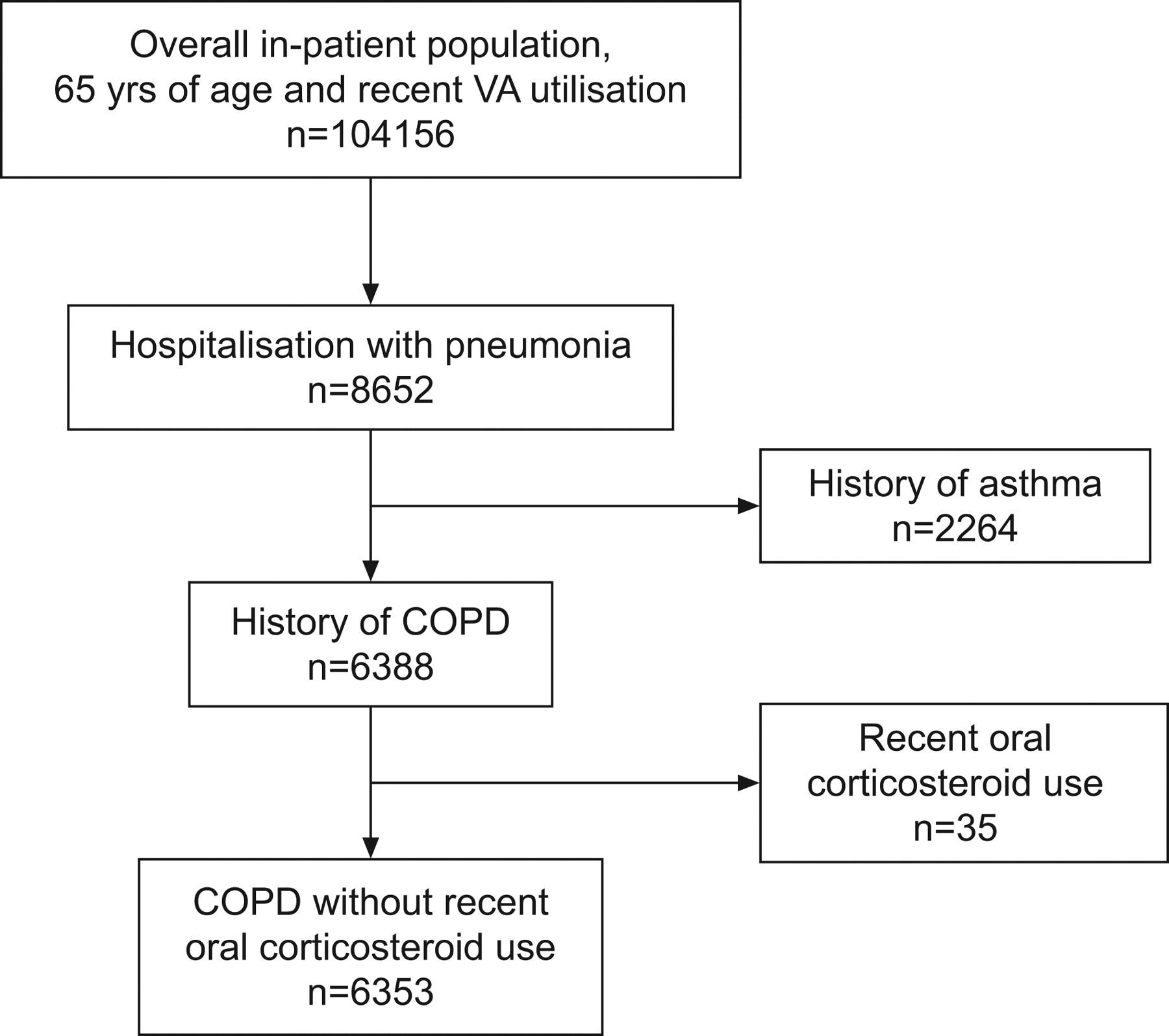 pages Comparison of High O  Nursing Crib
