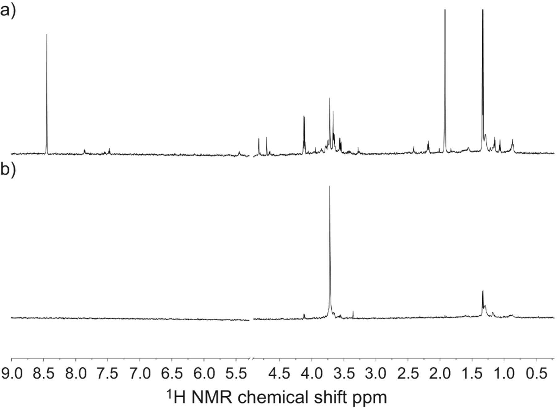 N Propyl Acetate Ir The gallery for -->...