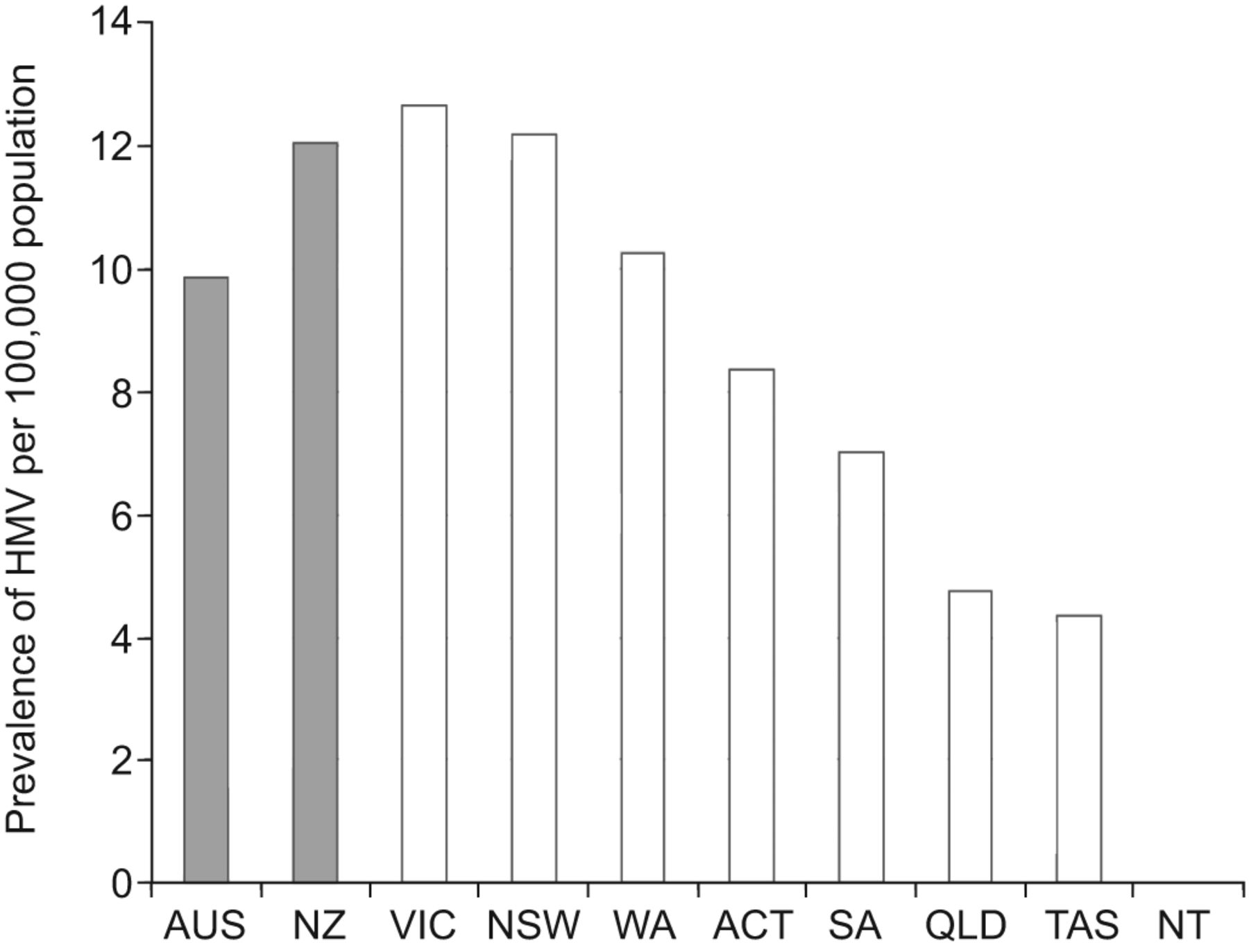 home mechanical ventilation in australia and new zealand | european
