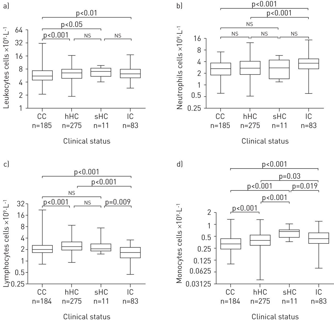 Biomarkers for risk of developing active tuberculosis in