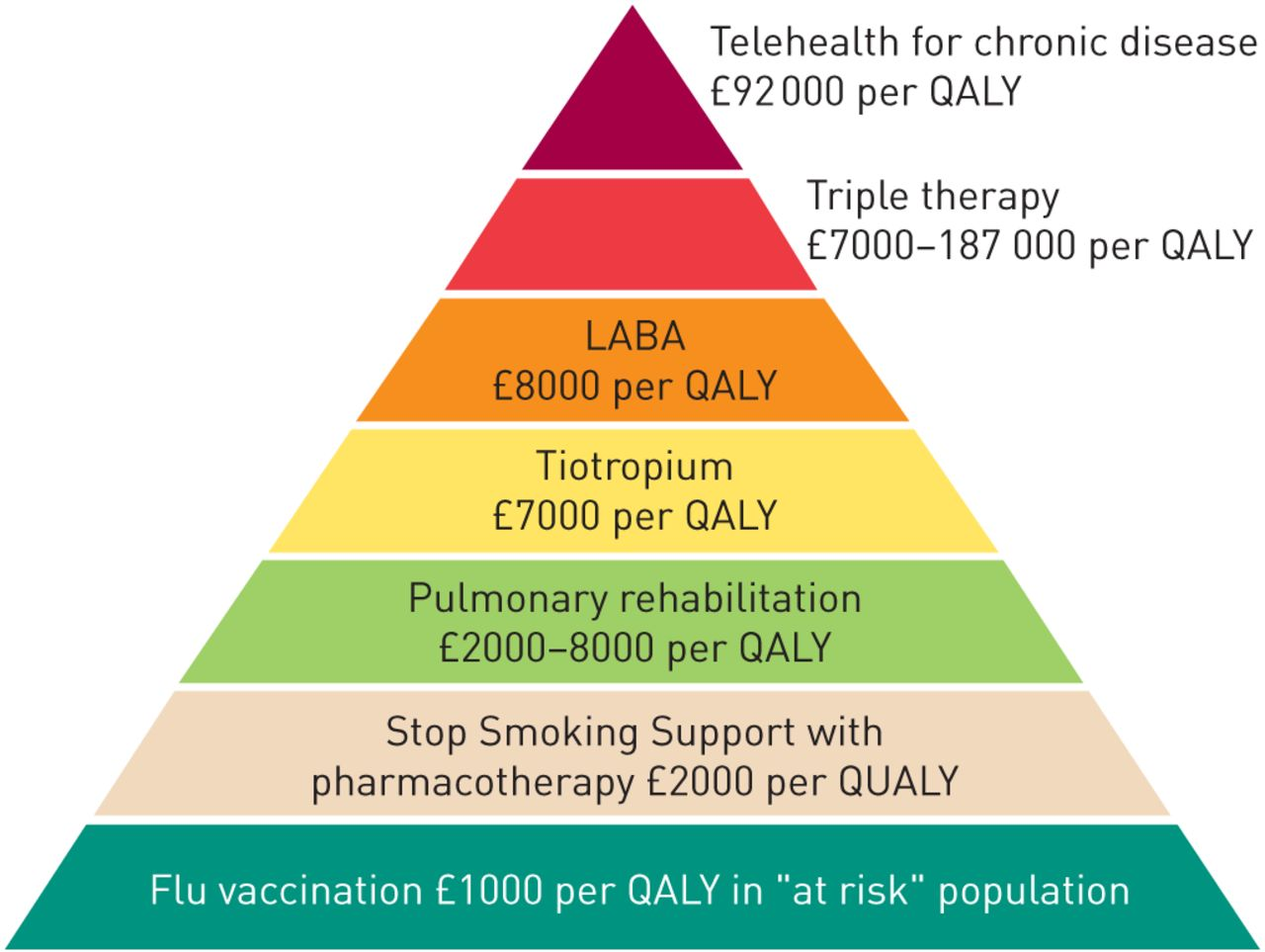 Forum on this topic: How Does Pulmonary Rehab Help People With , how-does-pulmonary-rehab-help-people-with/