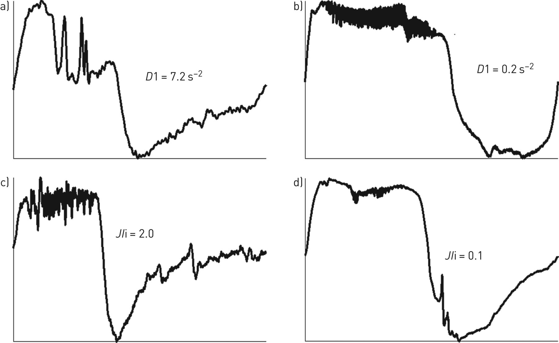 Predicting epiglottic collapse in patients with obstructive sleep download figure pooptronica
