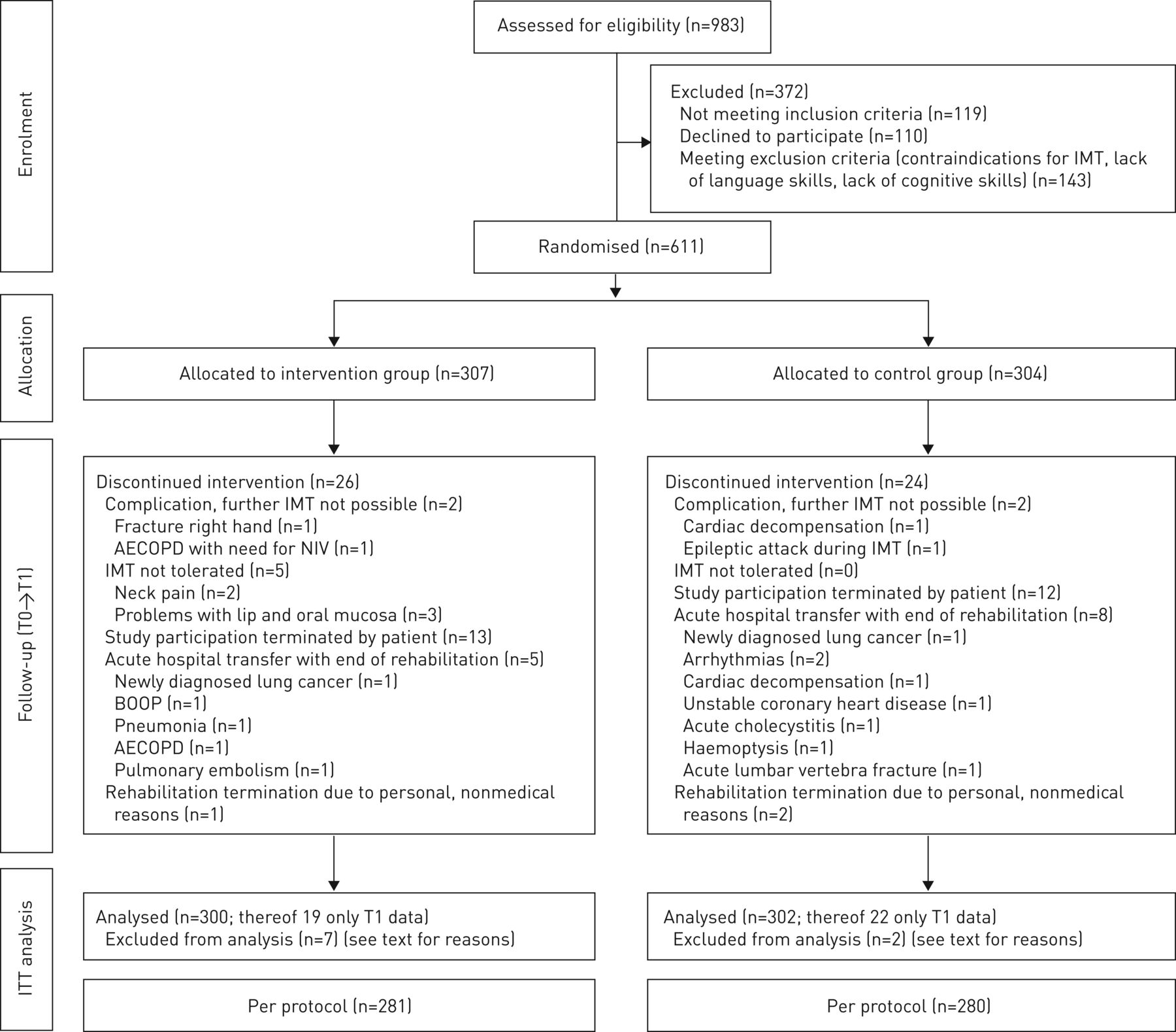 Polyamory Married And Dating What Happened To Lindsey