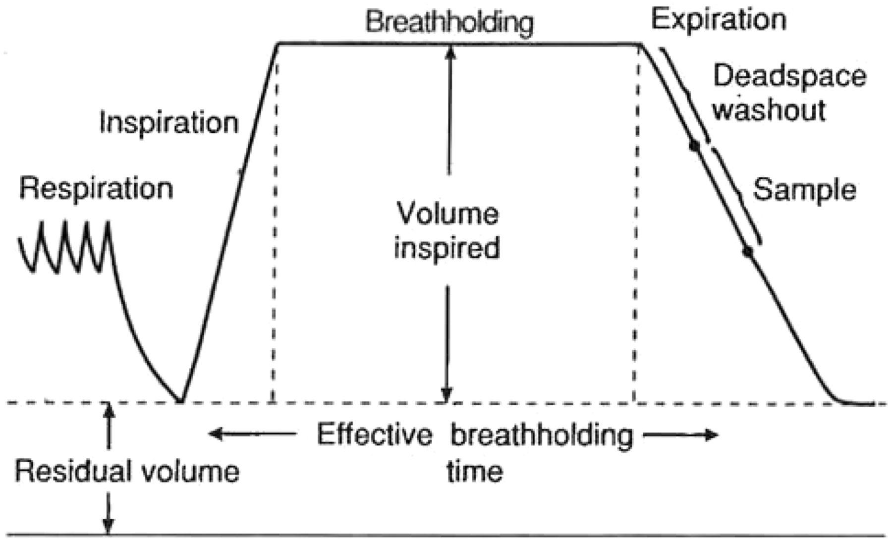 Download figure Volume Of A Cylinder Formula