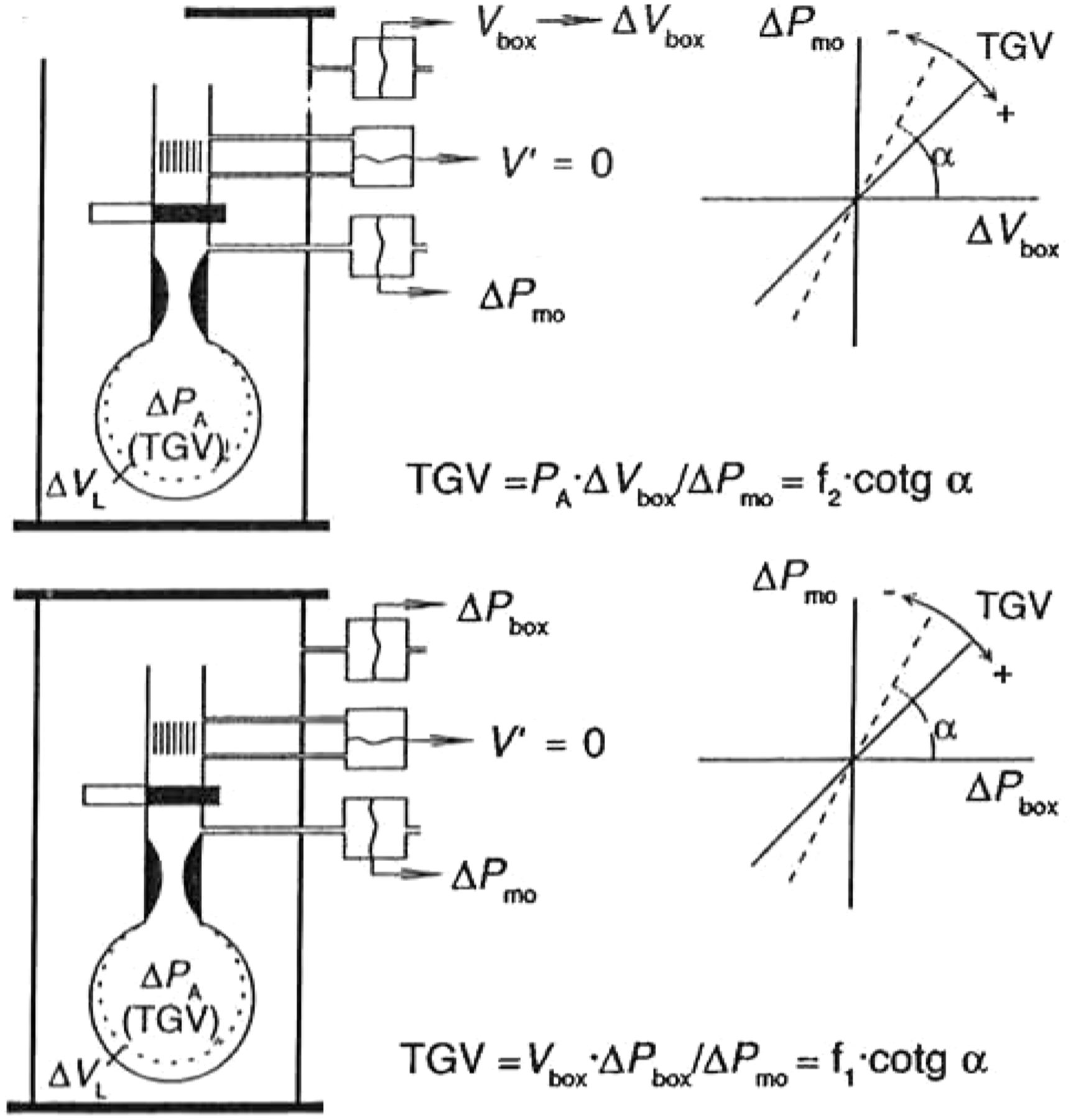 Lung Volumes And Forced Ventilatory Flows European Respiratory Society This Is The 12 Volt Wiring Diagram I Made While My 1948 To20 Download Figure